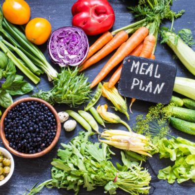 Healthy tips using the Eatwell Guide